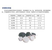 锦州井壁取芯药盒